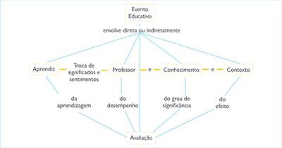 teoria_aprendizagem05