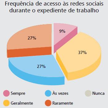 grafico_frequencia
