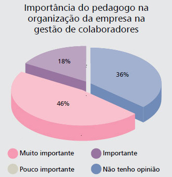 grafico_importancia