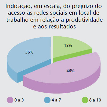grafico_indicacao