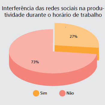 grafico_interferencia