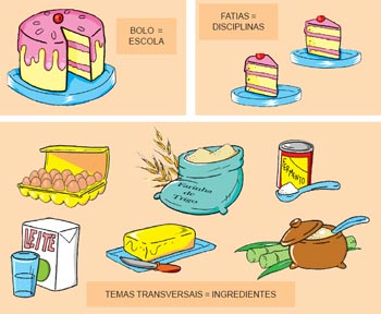 metafora_transversalidade