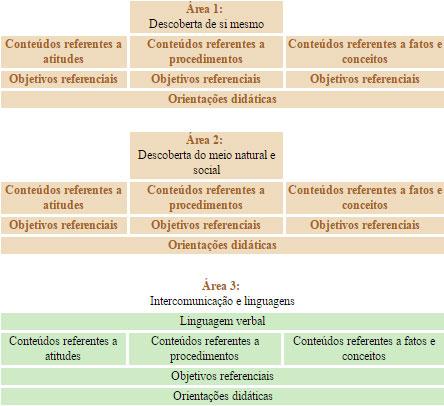 tabela_4