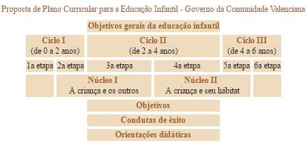 tabela_7