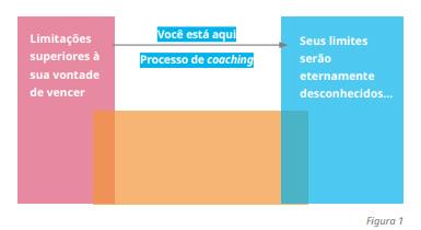 coaching_extra
