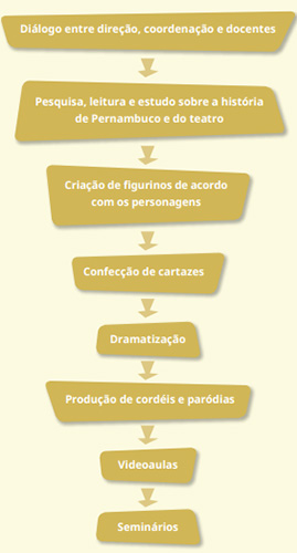 projeto_ditdatico_extra